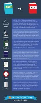 best images about sat act tips timeline deciding between the sat and the act can be tough here s an infographic that helps