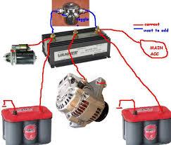 dual battery solenoid isolator wiring diagram wiring diagram and dual battery solenoid wiring diagram isolator switch