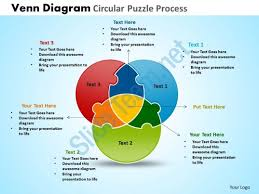 three circle venn diagram to educate children and show overlap    three circle venn diagram to educate children and show overlap powerpoint diagram templates graphics