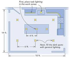 awesome recessed lighting layout home design ideas kitchen remodel review recessed lighting plan basement lighting layout