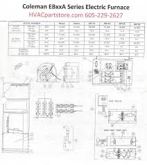 eba coleman electric furnace parts hvacpartstore if this furnace was paired an air conditioner of a different brand the a c control box and blower assembly be of that brand