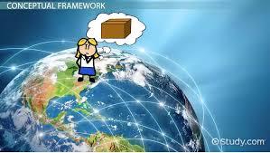 Image result for Global Logistics Providers Navigate For Success