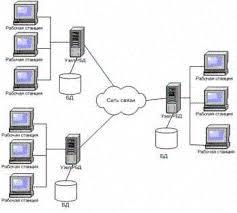 Подлесная ЯИ Оптимизация распределения данных Автореферат