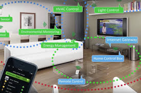 What is <b>Zigbee</b> and why is it important for your <b>smart</b> home? - P