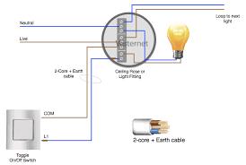apnt 81 installing qubino flush dimmers vesternet standard lighting circuit