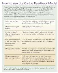 safeguarding patients the courageous communication solution cus