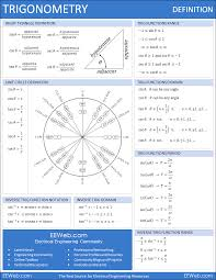 trigonometry definition math sheet electronics and electrical trigonometry definition sheet