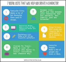 useful lists to help you create a character writers write example use the dreams list to create a scene where the character thinks about what she still wants to achieve let her think about these things as she