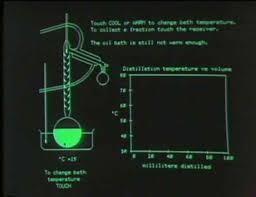 PLATO (computer system) - Wikipedia