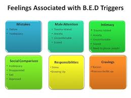 Visit my Website  YouTube about Binge Eating Disorder Therapy Online  therapist