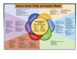 set academy home ks career cluster model jpg