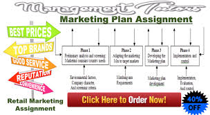management tutors blog just another gkg programmers sites site how can academic experts help in marketing plan creation