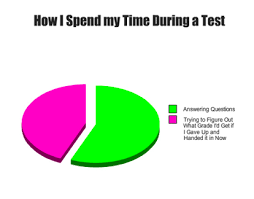 10 Final Exam Memes By People Wasting More Time Than You « VOA ... via Relatably.com