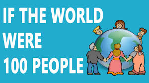 Image result for if the world was 100 people
