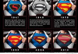 Memes Vault Superman Memes via Relatably.com