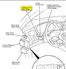 1996 honda accord lx fuel injection pgm main relay 2 2 liter vtec on simple auto wiring diagram 1996 honda accord