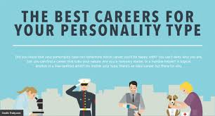 staffondemand hire smarter better faster career typing based on mbti personality test