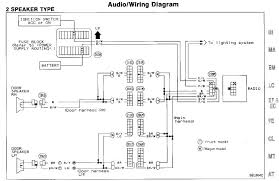 nissan radio wiring diagram nissan wiring diagrams