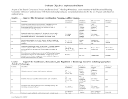 goals and objectives template best business template goals and objectives implementation matrix p6sxhbdg