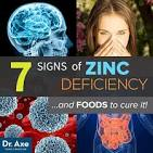 Images & Illustrations of zinc deficiency