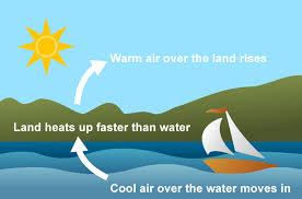 <b>Wind</b> explained - U.S. Energy Information Administration (EIA)