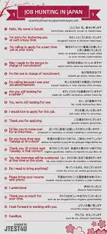 infographic ese phrases for job hunting part  infographic ese phrases for job hunting part 1