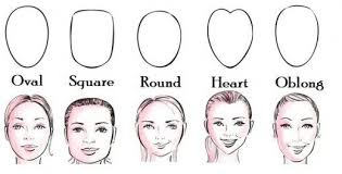 picture of determining your face shape