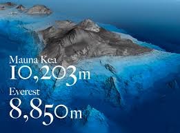 Image result for mountains under the ocean