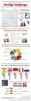 best images about learning languages can open new doors on infographic the truth of studying a foreign language
