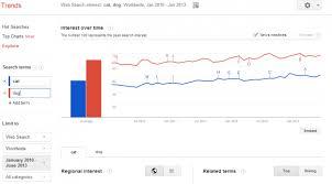 Τι είναι οι χρήστες του Internet;