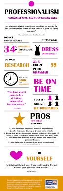 wl professionalisminfographic png volunteer materials
