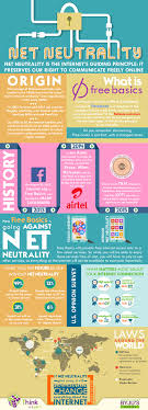 net neutrality debate infographic upsc current affairs byju s net neutrality debate infographic