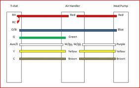 york heat pump wiring diagram wiring diagram and schematic design goodman heat pump thermostat wiring diagram ruud