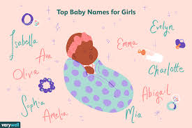 Top 1,000 Baby <b>Girl</b> Names in the U.S.