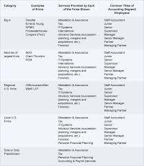 Nanotechnology Research Paper Outline   Nanotechnology Research     Elcrost