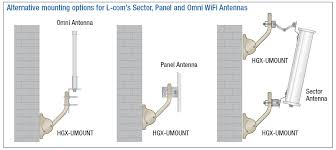 how to mount a wifi antenna   wifi antenna mounting   l comwifi antenna installation