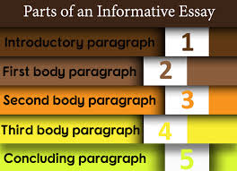 ideas for informative essays informative essays Informative Essay   Definition  Structure  Writing  Ideas     Parts  informative essays Informative Essay   Definition  Structure