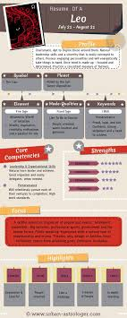 resume of a leo leo at work understanding a leo from a work a useful infographic to help understand the core competencies strengths and communication skills of