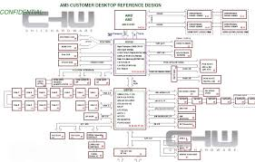 how to fix computer hardware and software problems  laptop    laptop motherboard block diagram