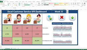excel dashboard templates kpi spreadsheet template kpi template excel kpi format key performance indicators templates kpi report template key performance indicators