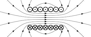 <b>Electromagnetic pump</b> - Wikipedia