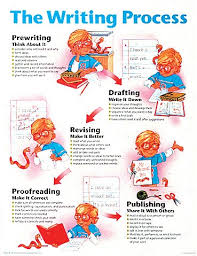 the writing process steps essay   drugerreport   web fc  comthe essay writing process