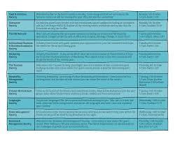 uncategorized archives sbs employability sbs launch table