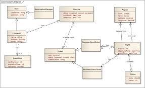 classdiagramv  jpg