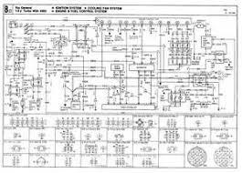 02 ford f 350 fuse box diagram 2005 ford f 350 fuse box diagram 1994 ford f 350 fuse box diagram 02 mazda