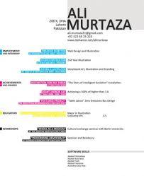 resume inspiration   of the best résumé designsresume inspiration   of the best resume designs