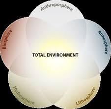 anthroposphere के लिए चित्र परिणाम