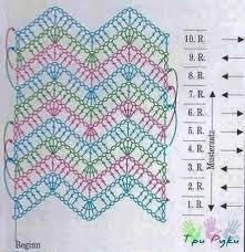 Crochet blanket. Easy <b>to do</b> in zig zag points on yarns patterns ...