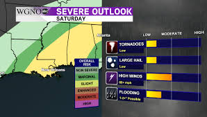 <b>Rain</b> and severe storms to dampen <b>Jazz Fest</b> on Saturday | WGNO