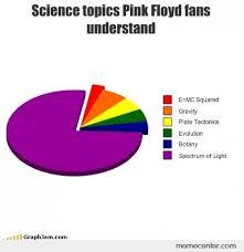 pink floyd meme | Tumblr via Relatably.com